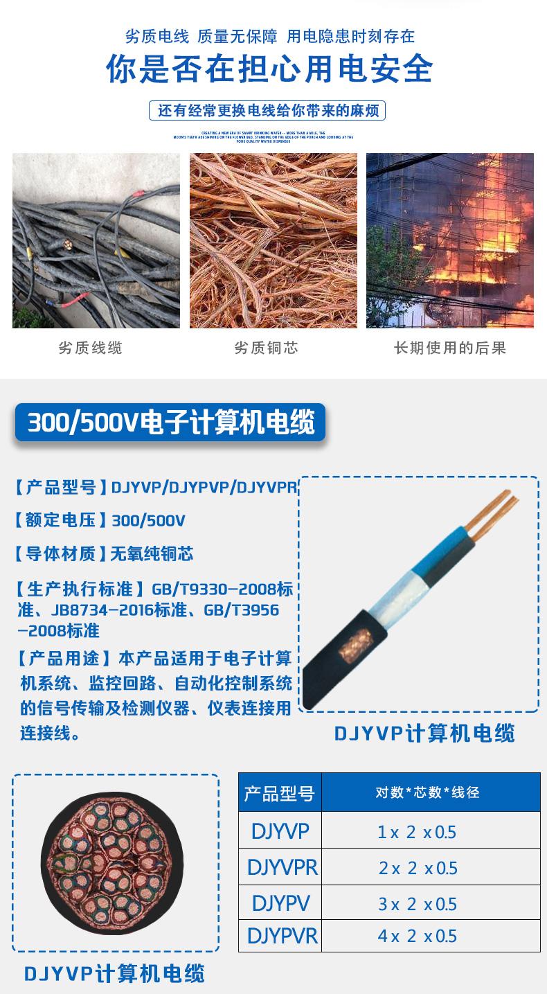 电子计算机电缆详情页_02